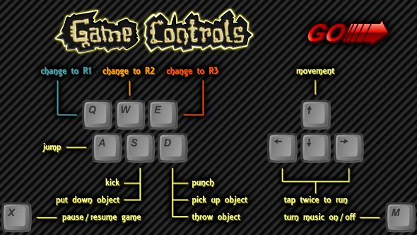 Tribot Fighter: Game Controls
